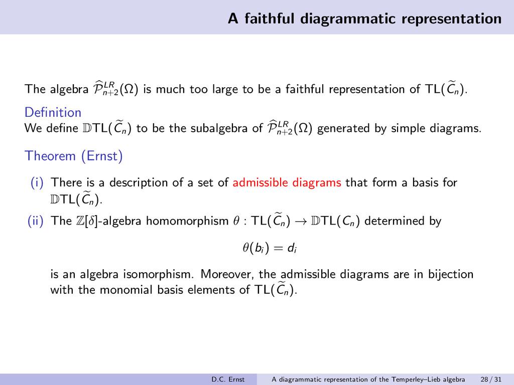 A faithful diagrammatic representation The alge...