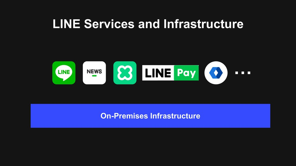 LINE Services and Infrastructure On-Premises In...