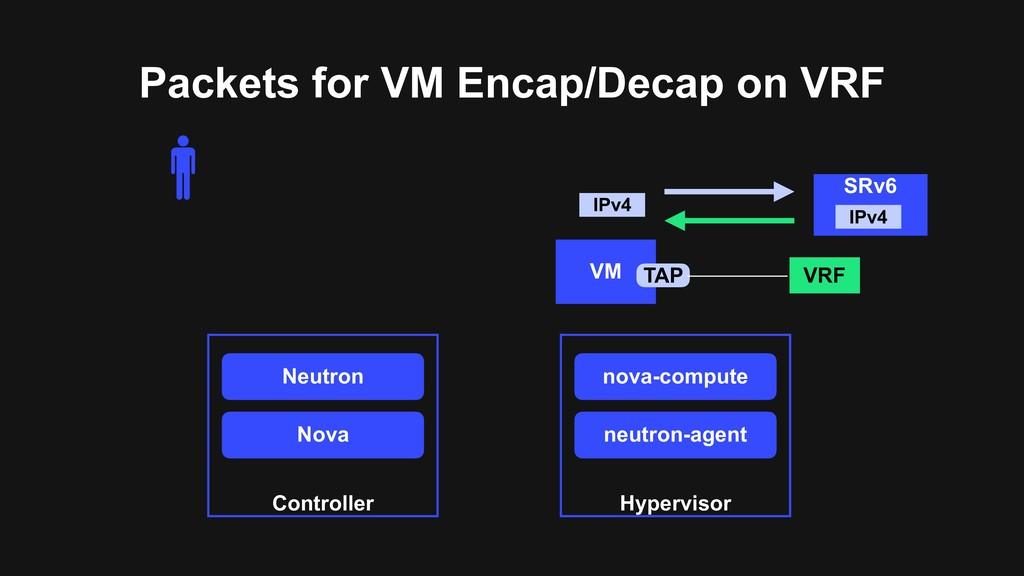 Packets for VM Encap/Decap on VRF Neutron Contr...