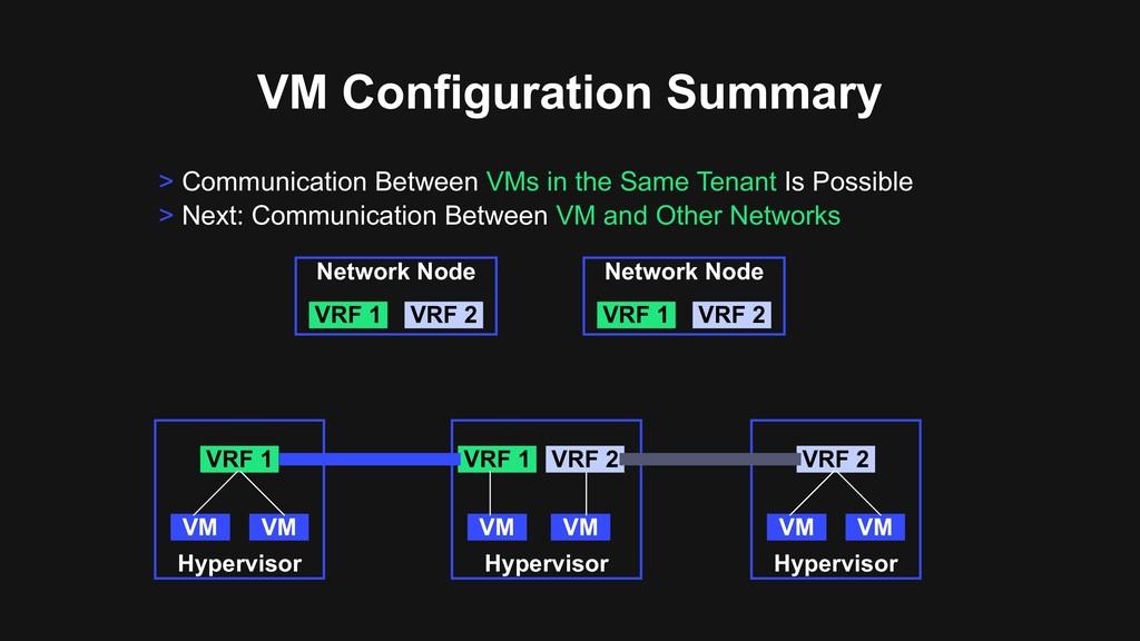 VM Configuration Summary > Communication Betwee...