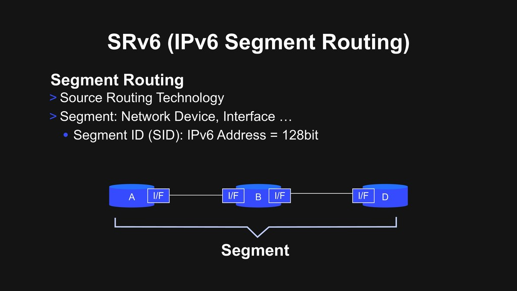 Segment Routing > Source Routing Technology > S...