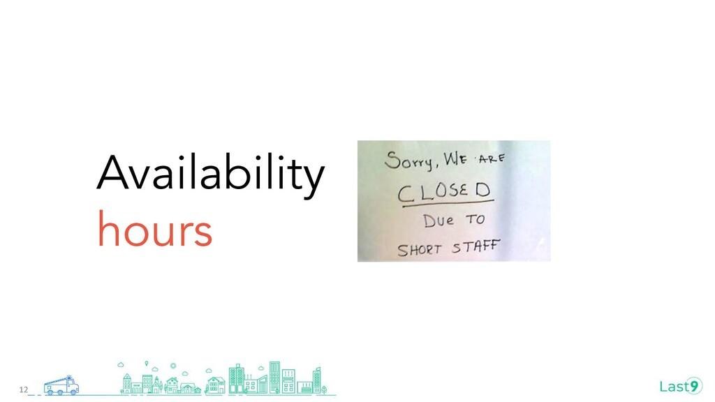 Availability hours 12
