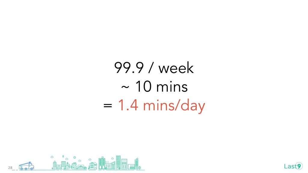 99.9 / week ~ 10 mins = 1.4 mins/day 28
