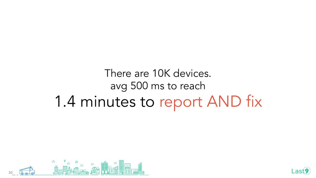 30 There are 10K devices. avg 500 ms to reach 1...
