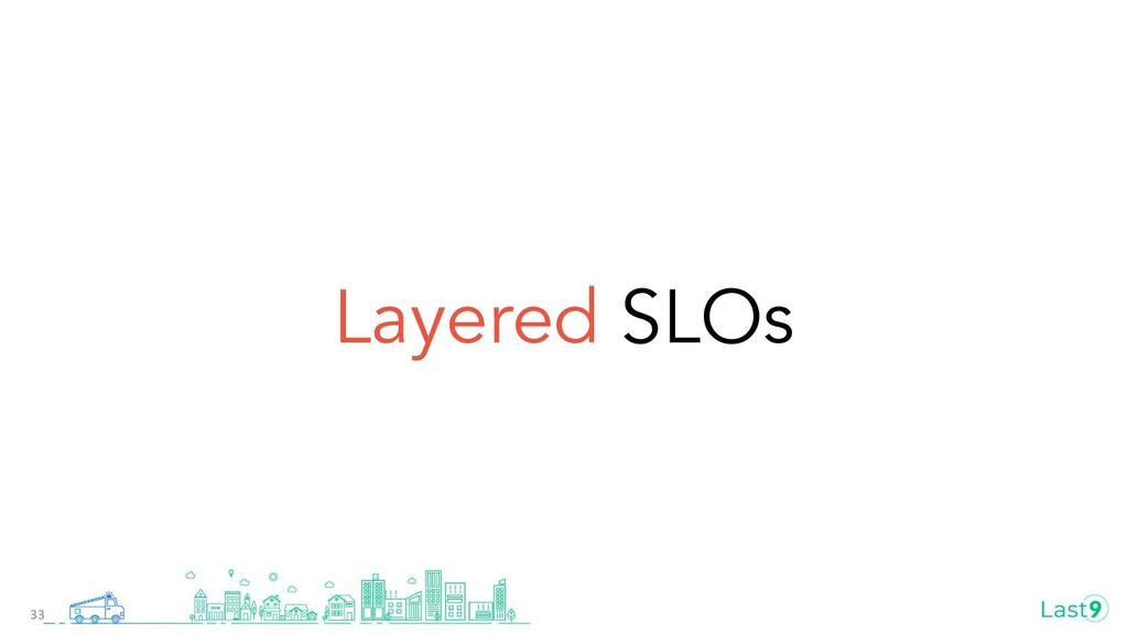 Layered SLOs 33