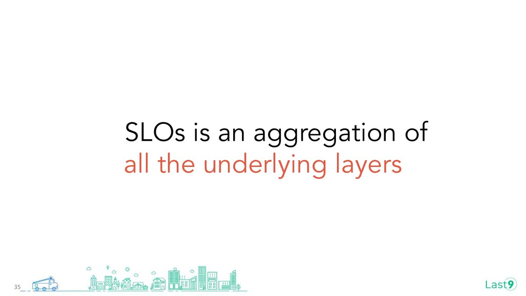 SLOs is an aggregation of all the underlying la...