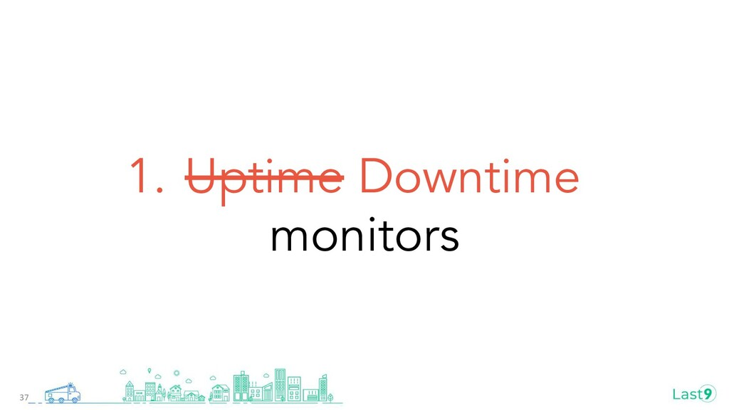 1. Uptime Downtime monitors 37