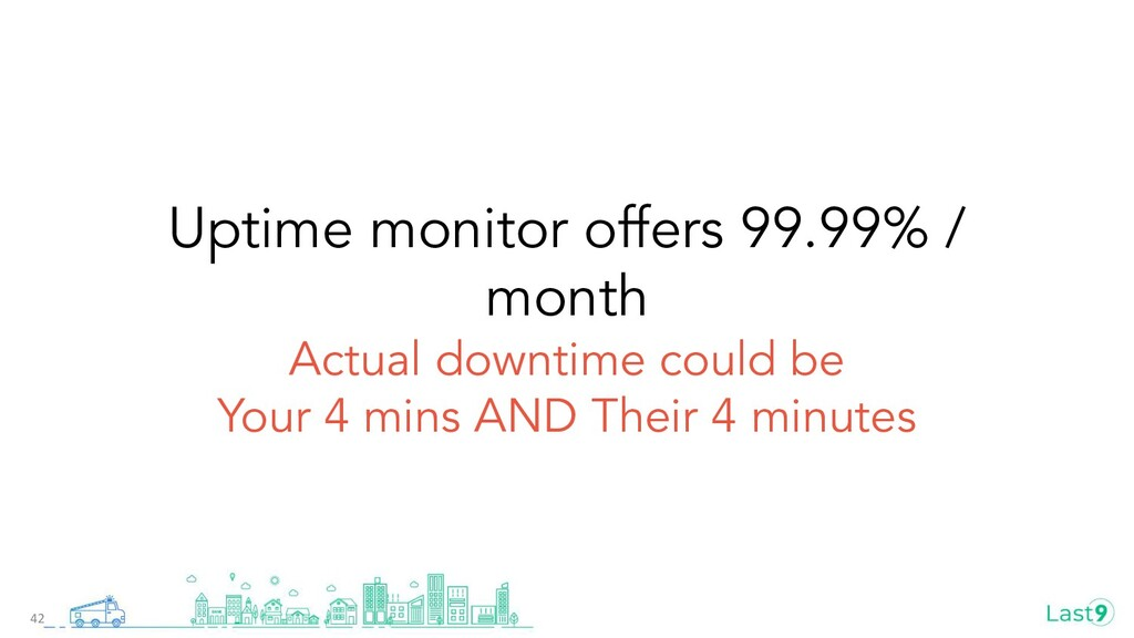 Uptime monitor offers 99.99% / month Actual dow...