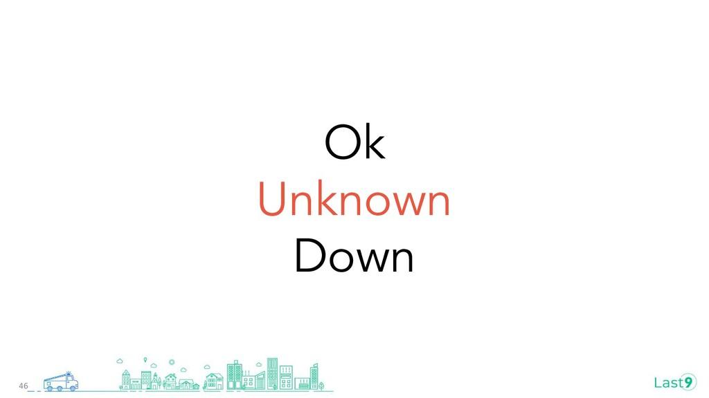 Ok Unknown Down 46
