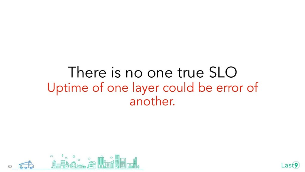 There is no one true SLO Uptime of one layer co...
