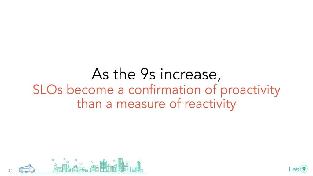 As the 9s increase, SLOs become a confirmation o...