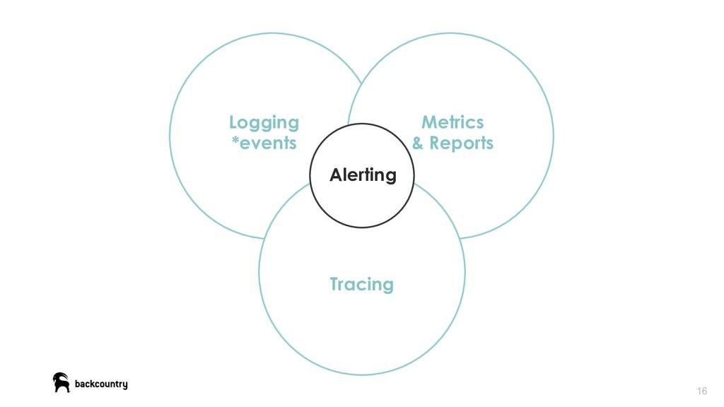 16 Logging *events Metrics & Reports Tracing Al...