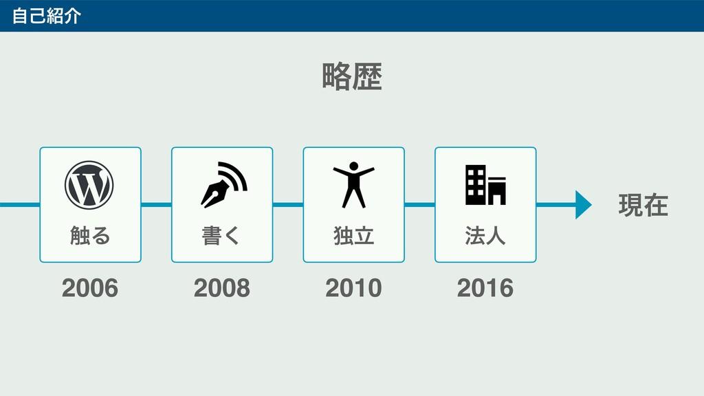 2006 2008 2010 2016 ๏ਓ ུྺ ৮Δ ॻ͘ ಠཱ ݱࡏ ࣗݾհ