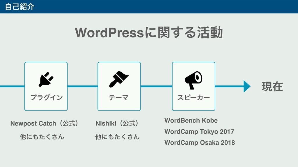 ݱࡏ WordPressʹؔ͢Δ׆ಈ Nishikiʢެࣜʣ WordBench Kobe N...