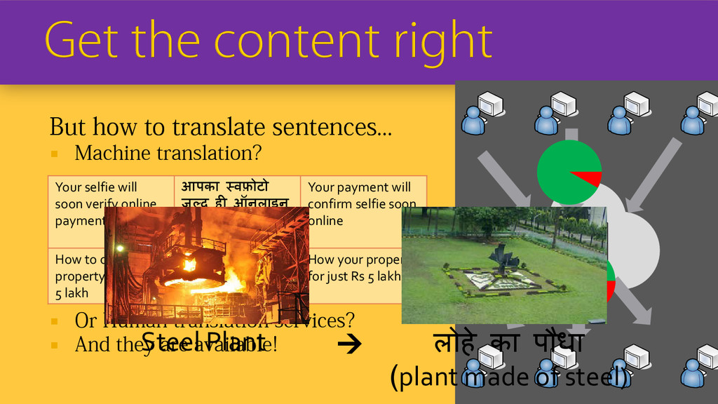 But how to translate sentences...  Machine tra...