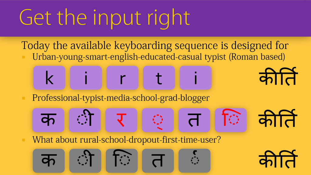Today the available keyboarding sequence is des...