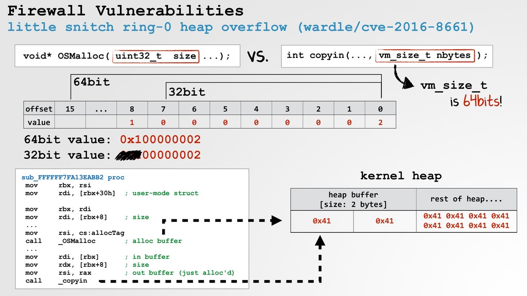 Firewall Vulnerabilities little snitch ring-0 h...