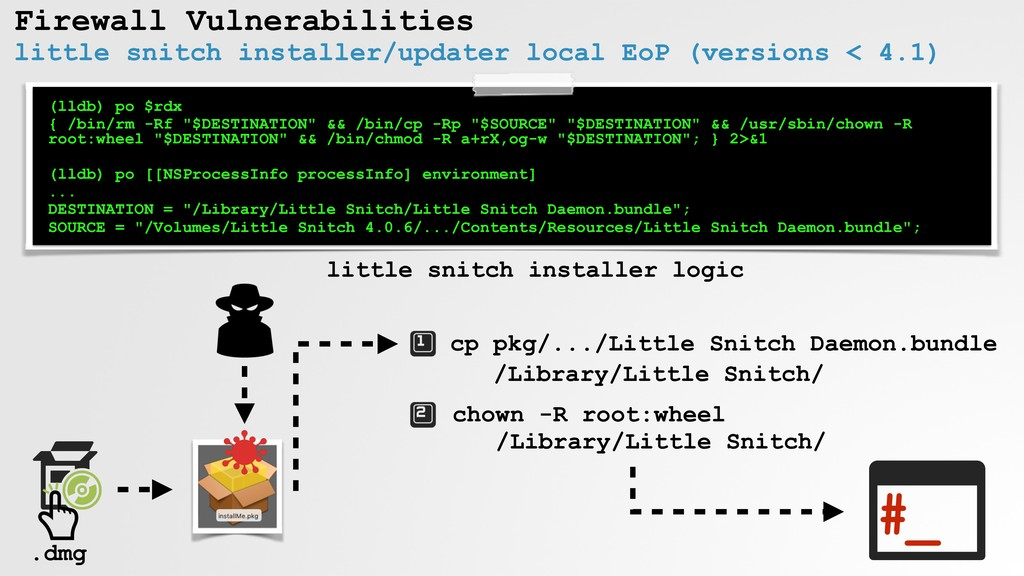 Firewall Vulnerabilities little snitch installe...