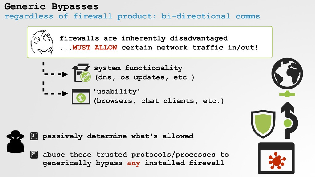 Generic Bypasses regardless of firewall product...