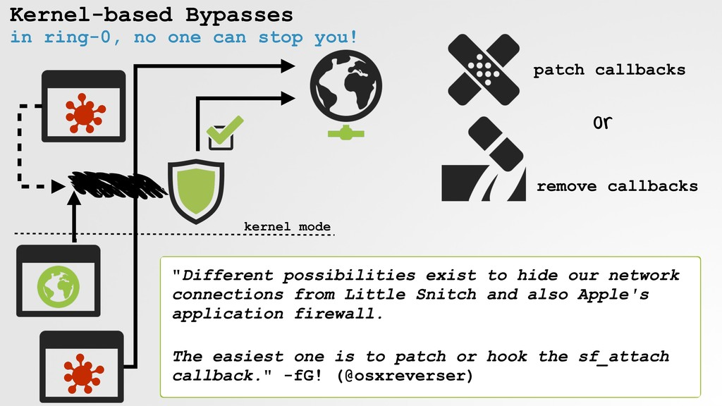 Kernel-based Bypasses in ring-0, no one can sto...