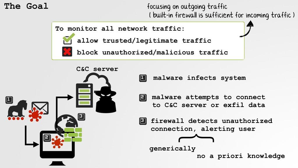 The Goal block unauthorized/malicious traffic f...