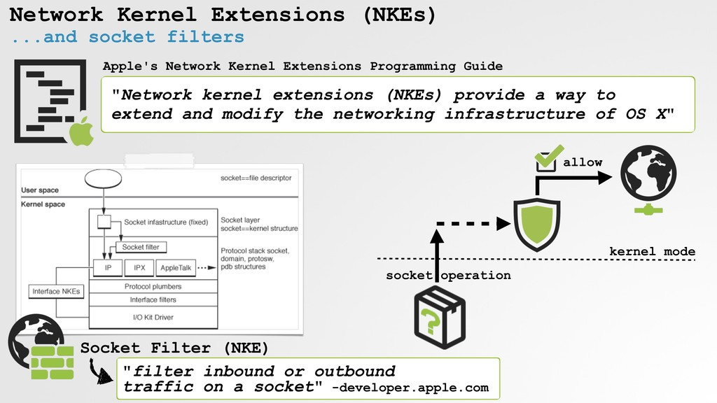 Network Kernel Extensions (NKEs) ...and socket ...
