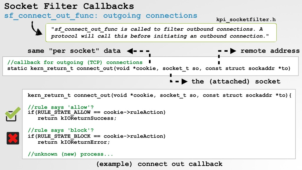 Socket Filter Callbacks sf_connect_out_func: ou...
