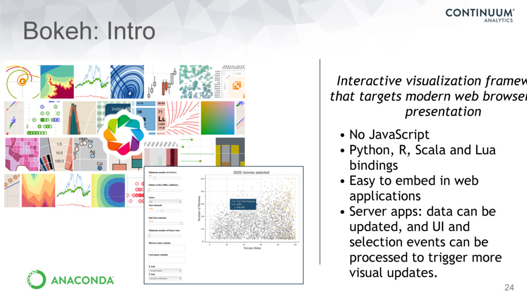 24 Bokeh: Intro Interactive visualization frame...
