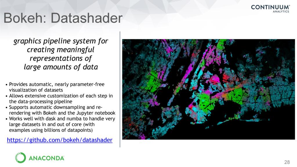 28 Bokeh: Datashader graphics pipeline system f...