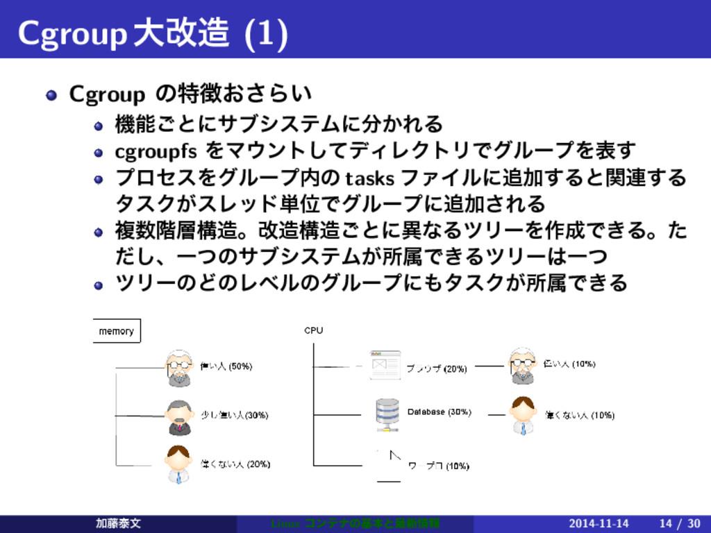 Cgroupେվ (1) Cgroup ͷಛ͓͞Β͍ ػ͝ͱʹαϒγεςϜʹ͔ΕΔ c...