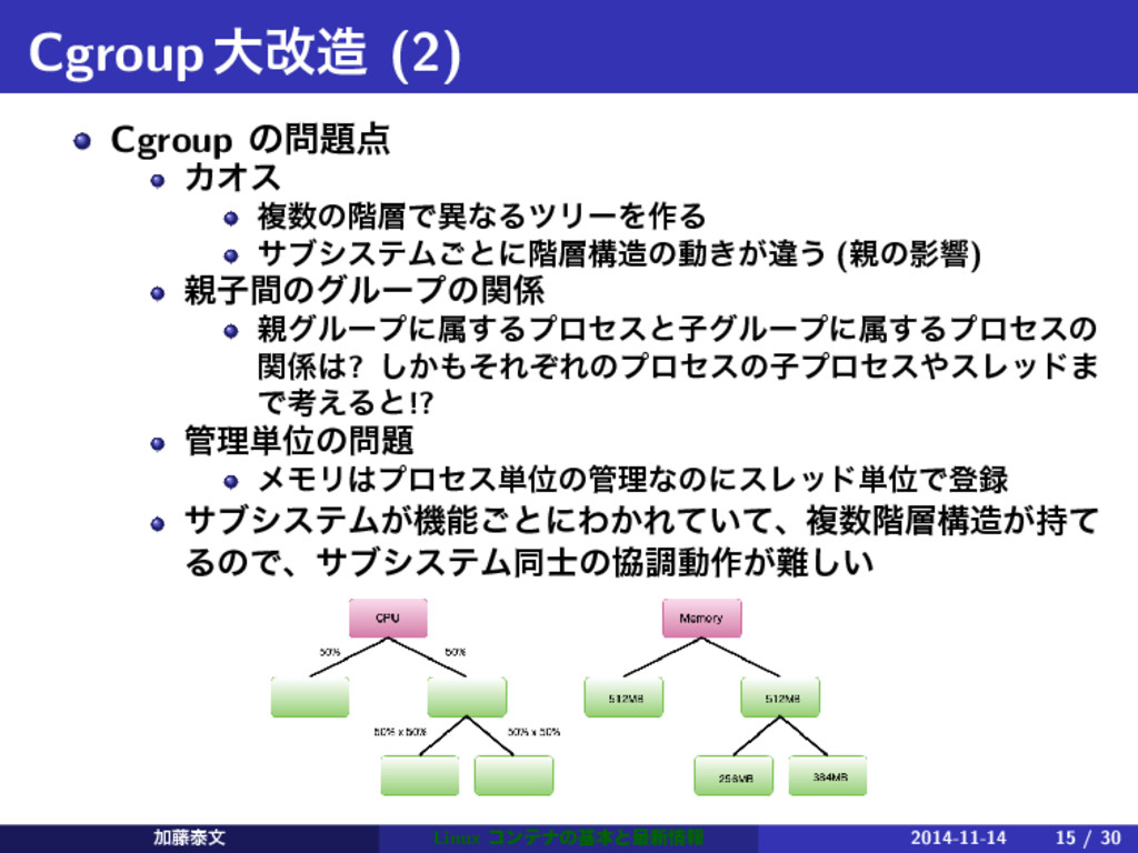 Cgroupେվ (2) Cgroup ͷ ΧΦε ෳͷ֊ͰҟͳΔπϦʔΛ࡞Δ α...