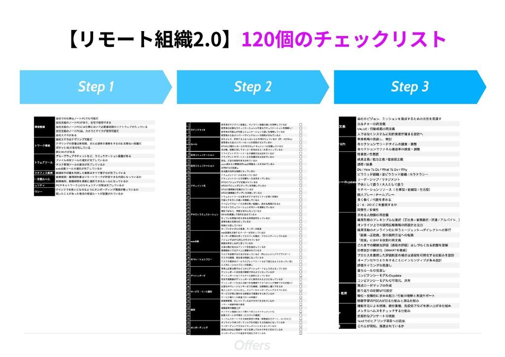 120個のチェックリスト 【リモート組織2.0】 Step 1 Step 2 Step 3