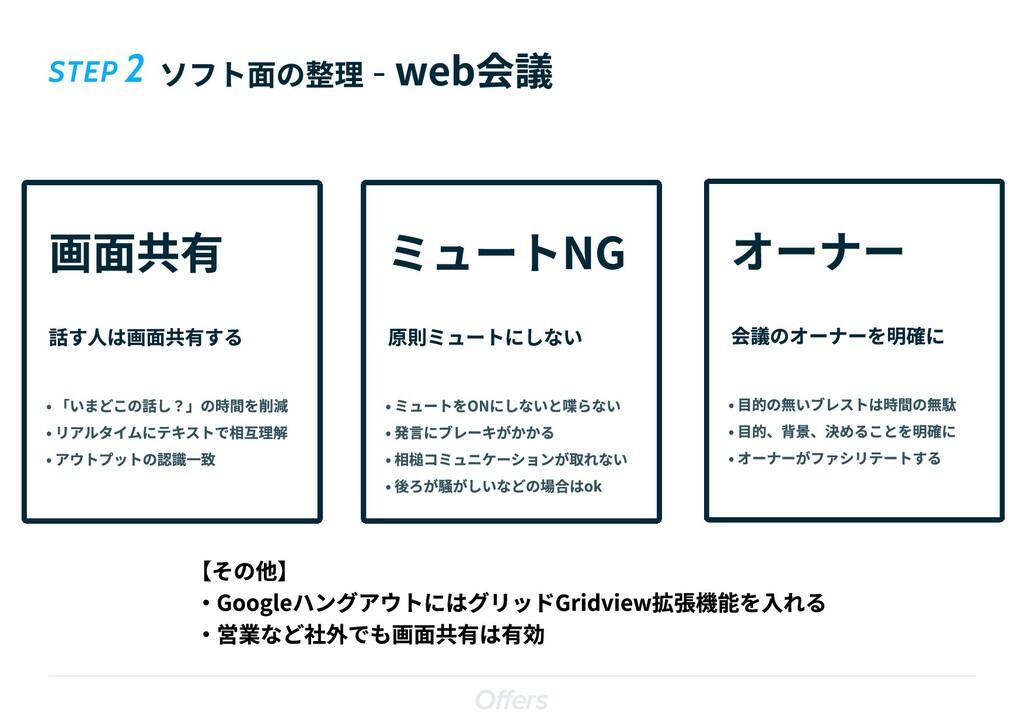 STEP 2 ソフト面の整理 - web会議 【その他】  ・ Googleハングアウトにはグ...