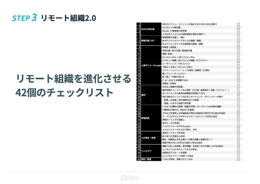 STEP 3 リモート組織2.0 リモート組織を進化させる  42個のチェックリスト