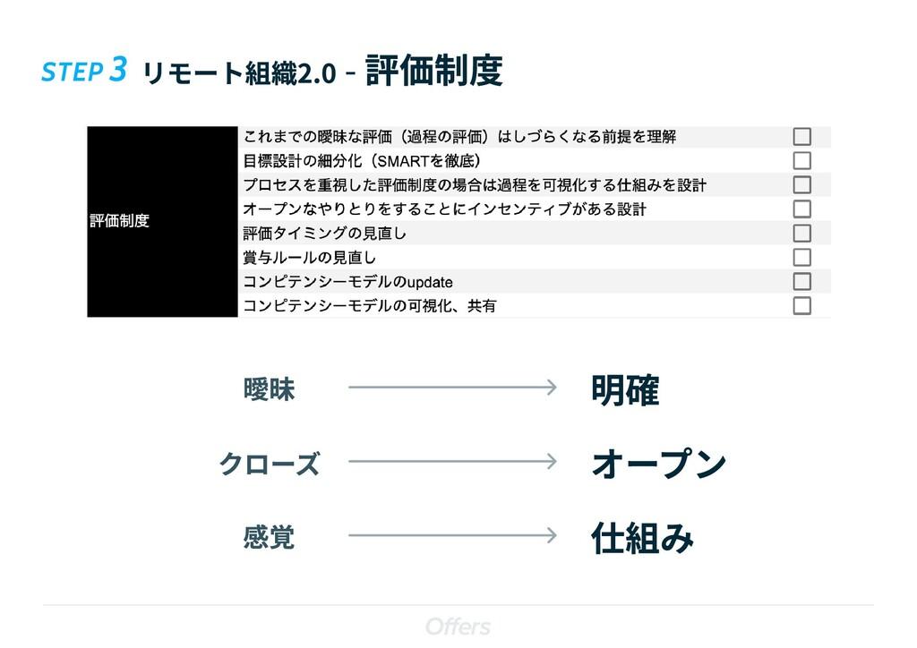明確 曖昧 オープン クローズ 仕組み 感覚 STEP 3 リモート組織2.0 - 評価制度
