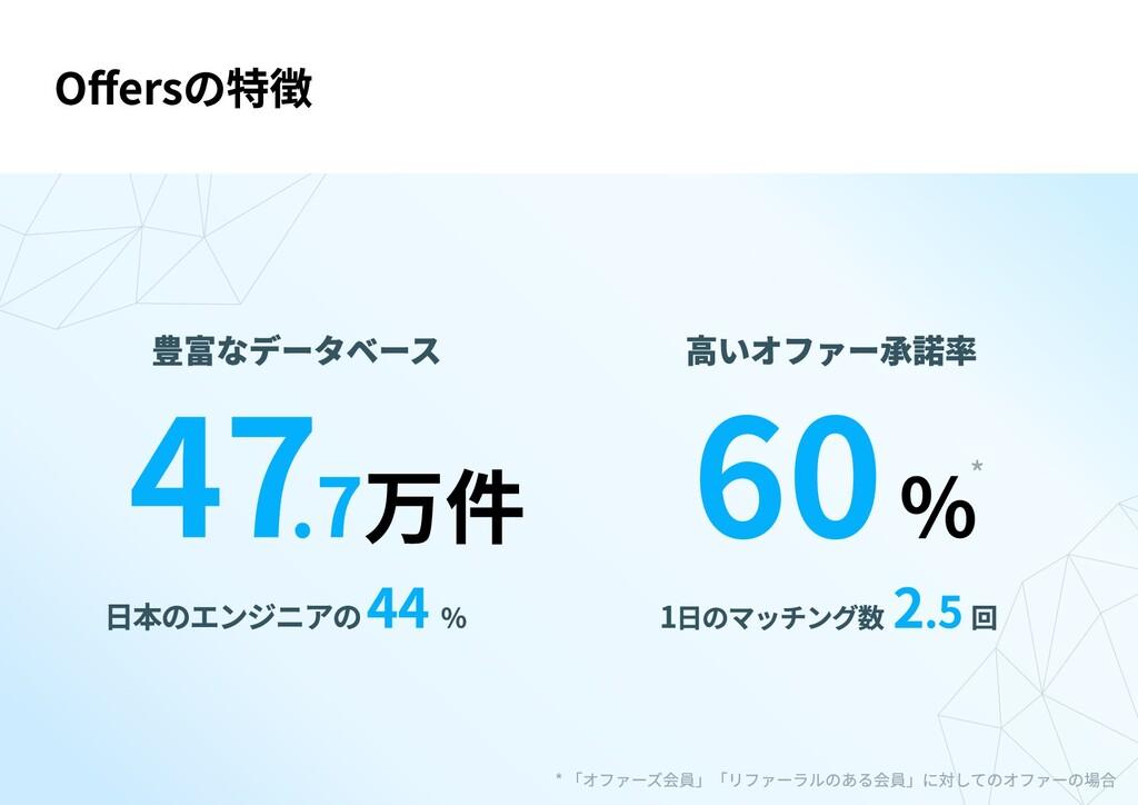 Offersの特徴 万件 47.7 % 60 豊富なデータベース 高いオファー承諾率 * 「オ...
