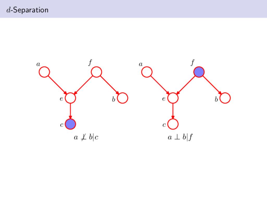 d-Separation f e b a c f e b a c a ⊥ b|c a ⊥ b|f