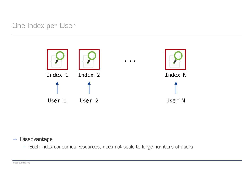 codecentric AG One Index per User Index 1 Index...