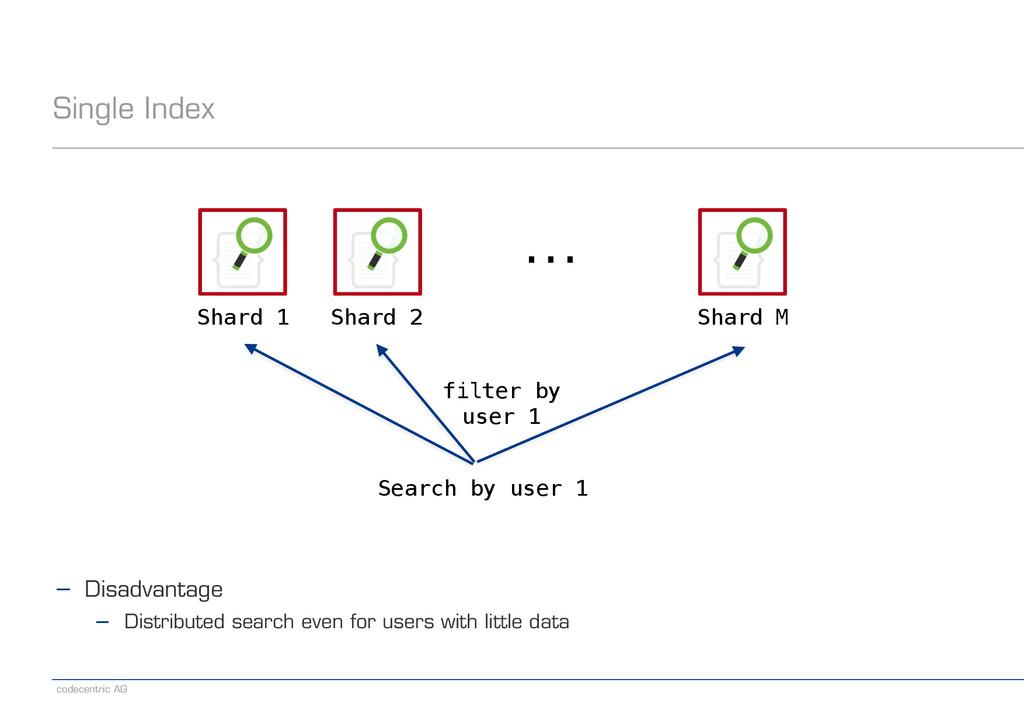 codecentric AG Single Index Shard 1 Shard 2 Sha...