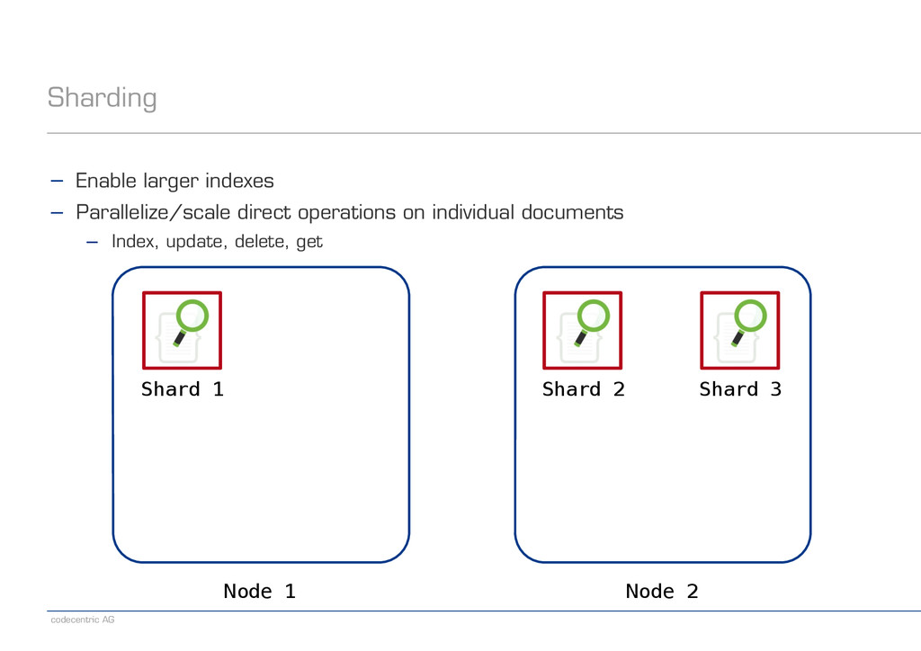 codecentric AG Sharding − Enable larger indexes...