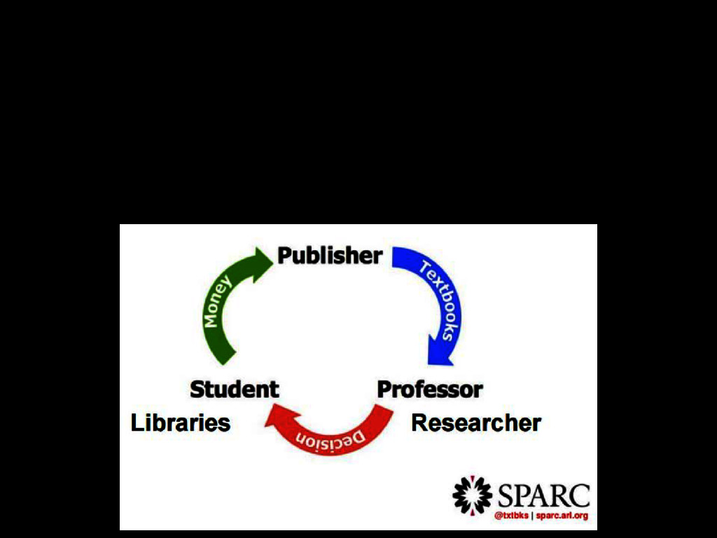 Barriers to open access • Tenure guidelines (re...