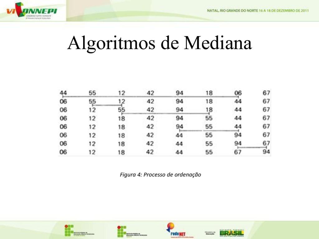 Algoritmos de Mediana Figura 4: Processo de ord...
