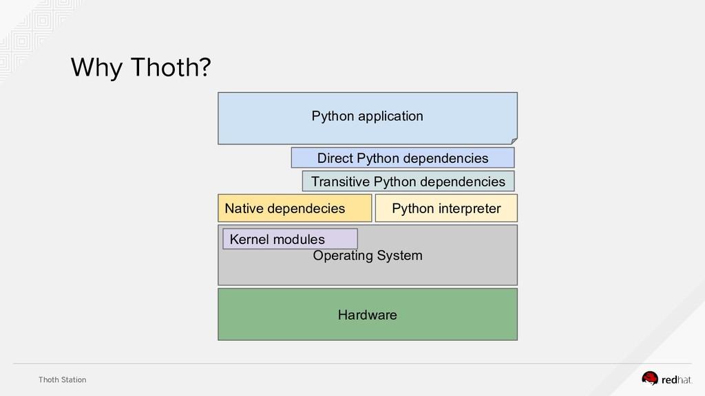 Thoth Station Hardware Why Thoth? Python applic...