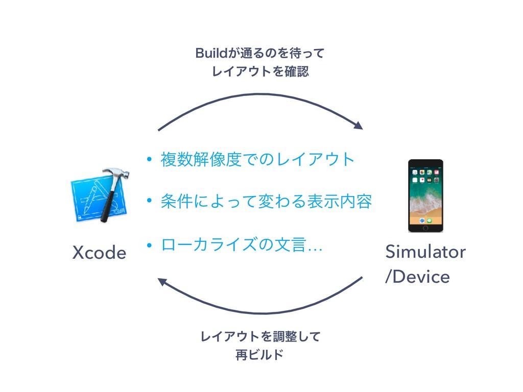 Xcode Simulator /Device #VJME͕௨ΔͷΛͬͯ ϨΠΞτΛ֬...