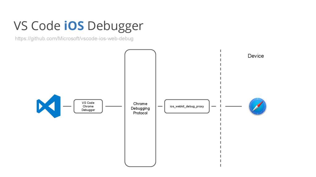 VS Code iOS Debugger Chrome Debugging Protocol ...