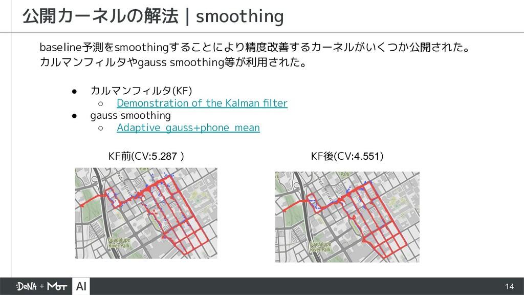 14 公開カーネルの解法   smoothing baseline予測をsmoothingする...