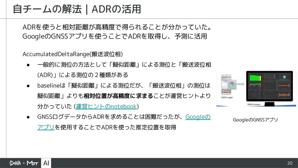 20 自チームの解法   ADRの活用 ADRを使うと相対距離が高精度で得られることが分かって...