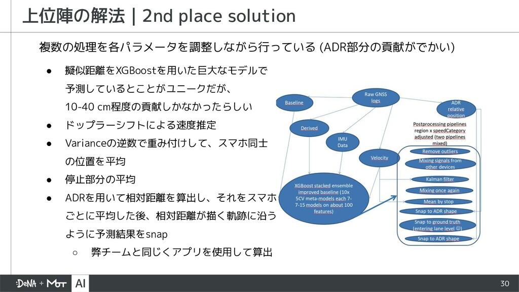 30 上位陣の解法   2nd place solution 複数の処理を各パラメータを調整し...