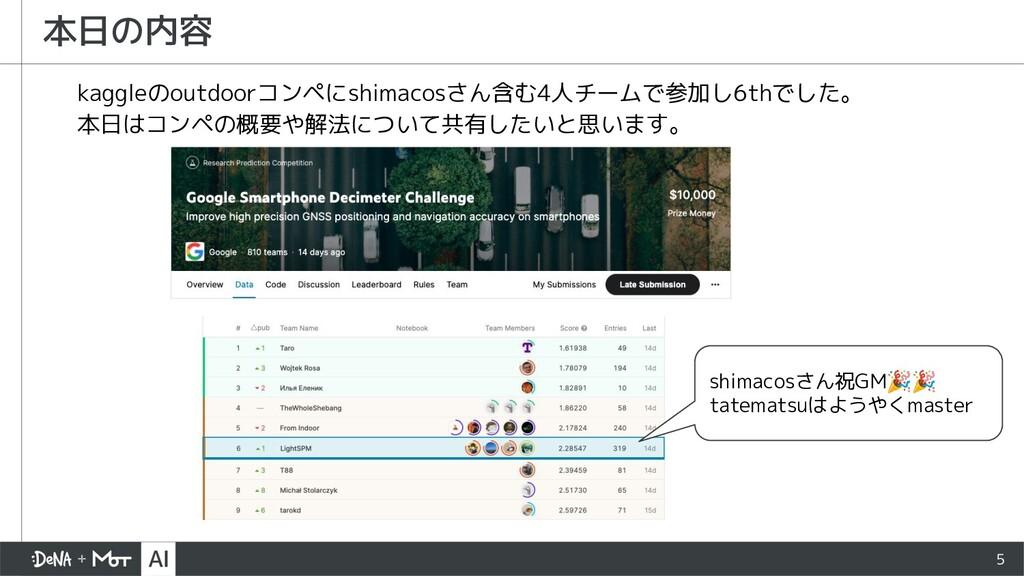 5 本日の内容 kaggleのoutdoorコンペにshimacosさん含む4人チームで参加し...